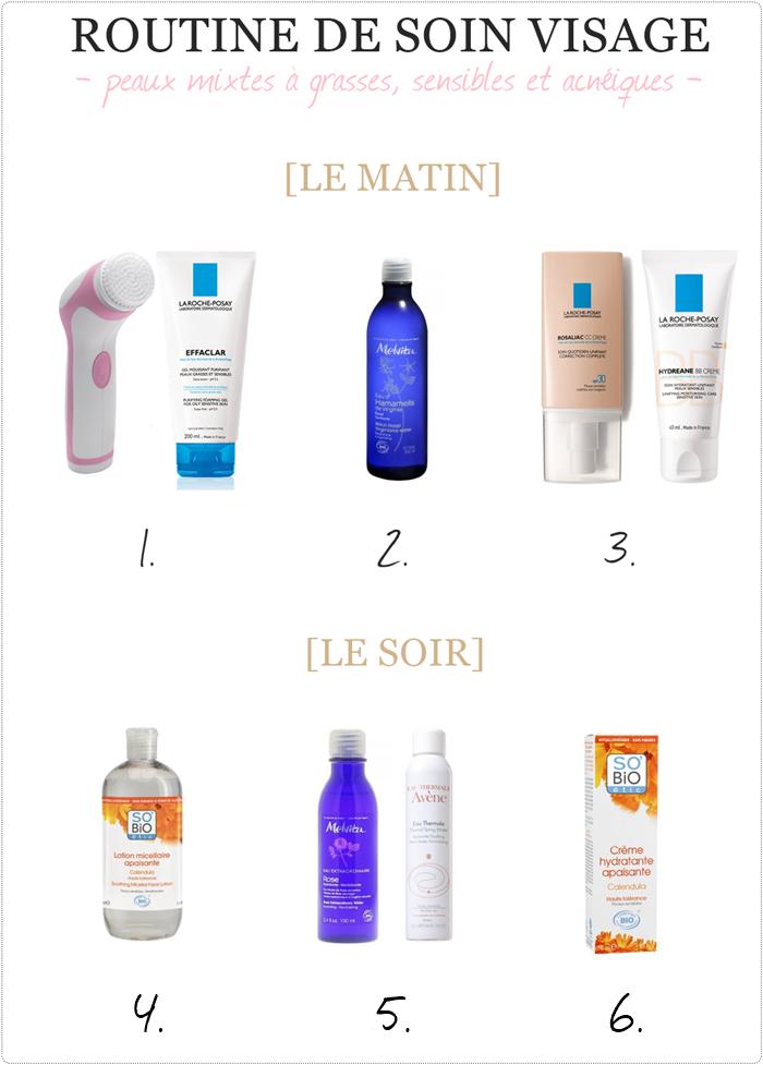 routine visage anti acné